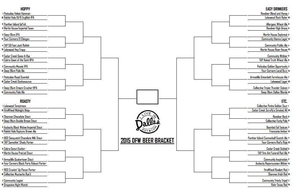 2015 DFW Beer Bracket
